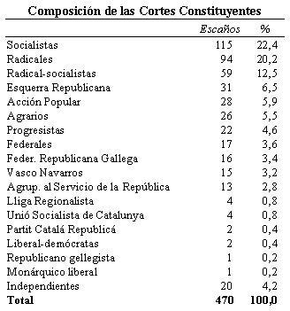composicion_cortes